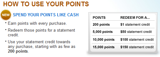 Chase Freedom Rewards
