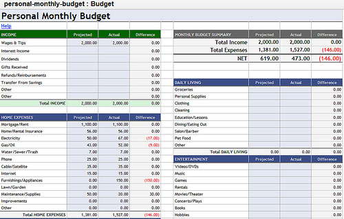 Google personal monthly budget template