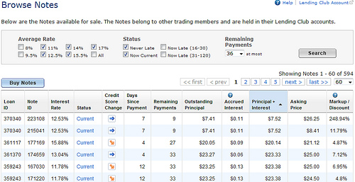 Lending club trading platform
