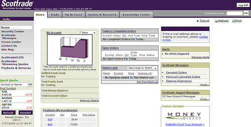 Scottrade interface