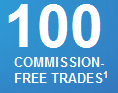 OptionsHouse Promotion Code for 100 Free Trades