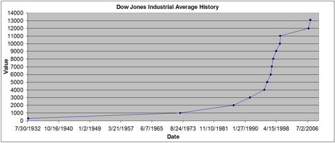 dow.jpg
