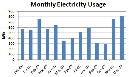 electricity_usage.png