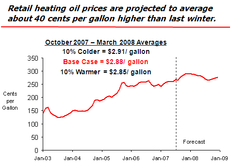 heating_oil_price.png
